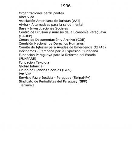 Informe Derechos Humanos en Paraguay 1996